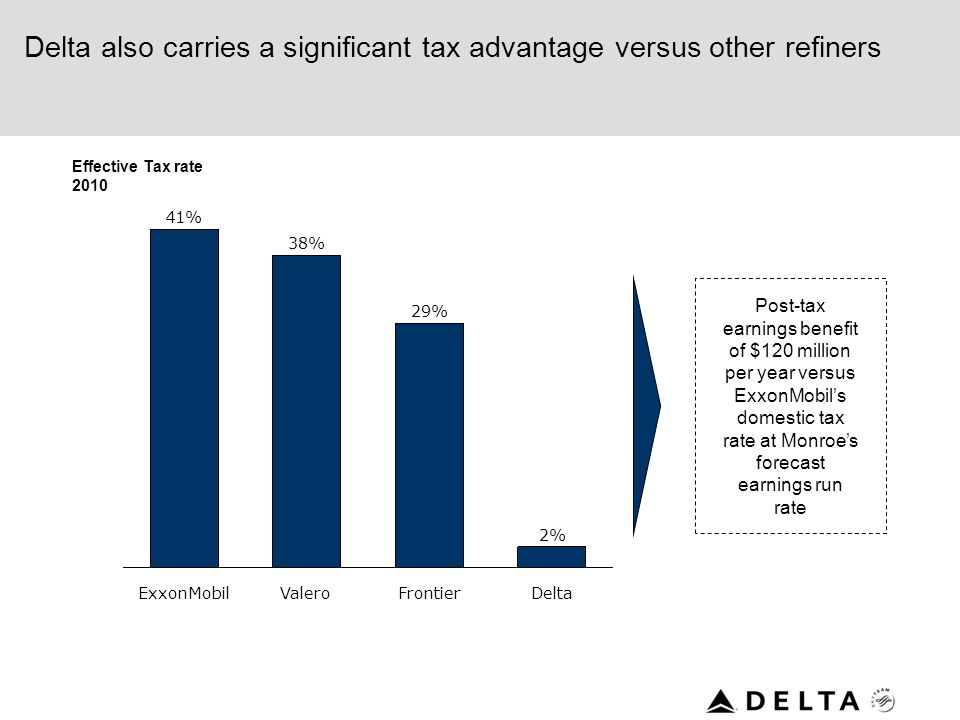Delta also carries a significant tax advantage versus other refiners