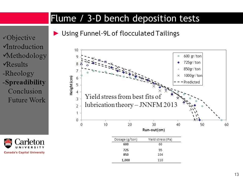 Flume / 3-D bench deposition tests