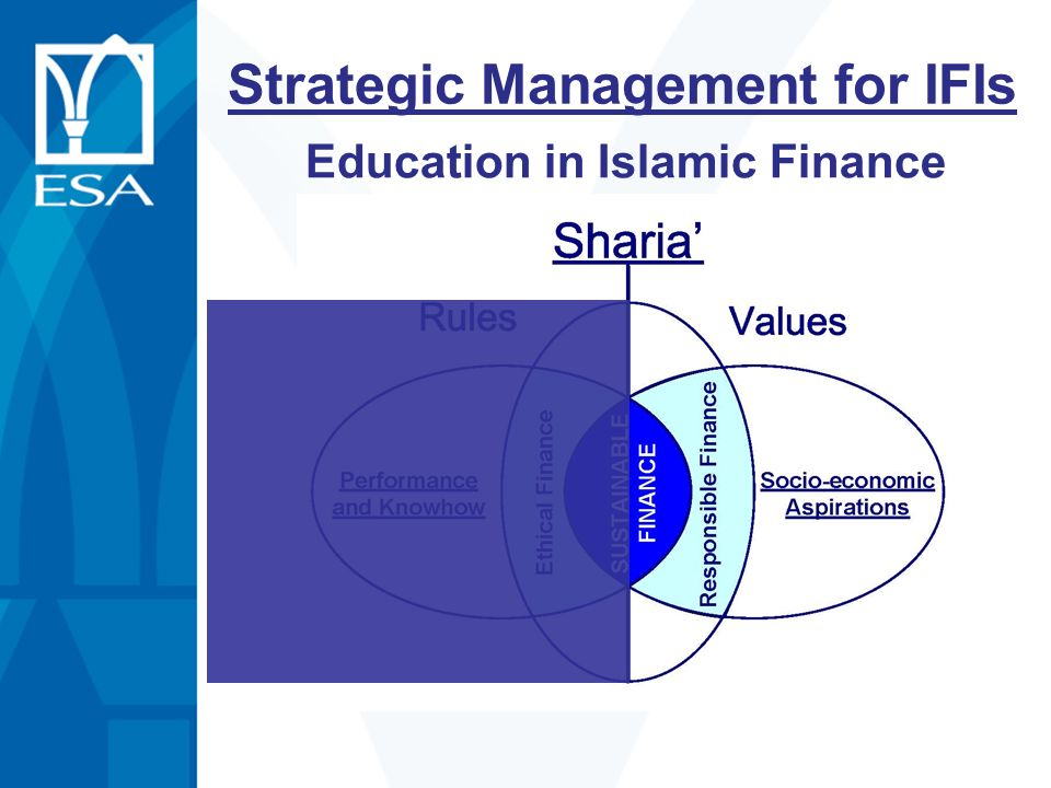Strategic Management for IFIs Education in Islamic Finance
