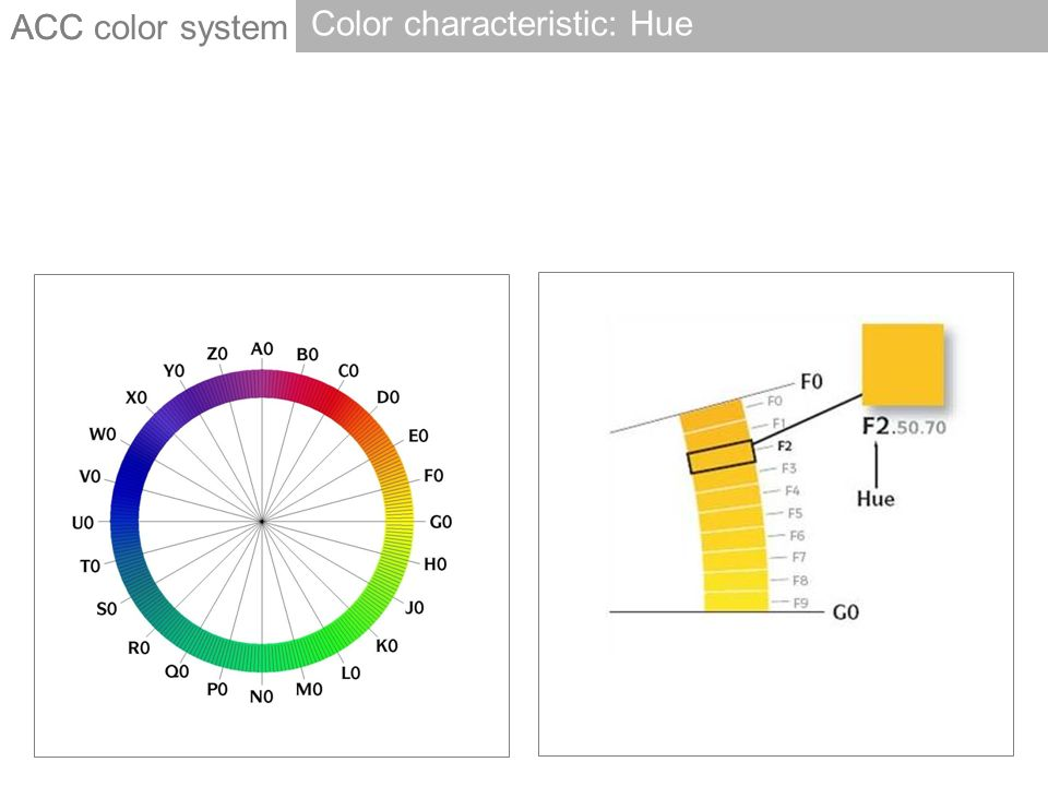 Color characteristic: Hue
