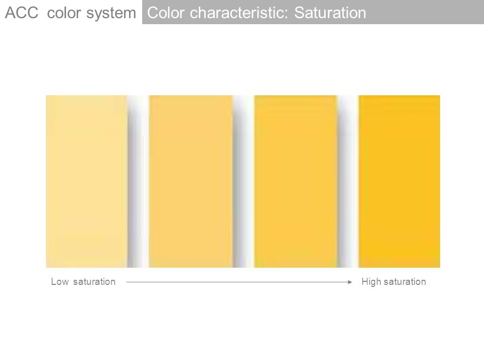 Color characteristic: Saturation