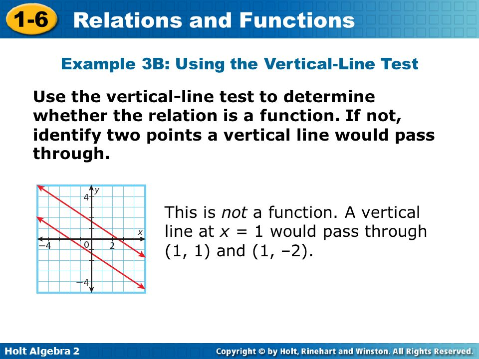 Example 3B: Using the Vertical-Line Test