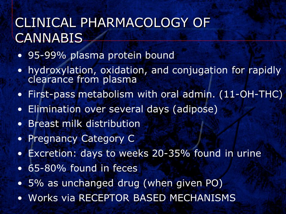 CLINICAL PHARMACOLOGY OF CANNABIS