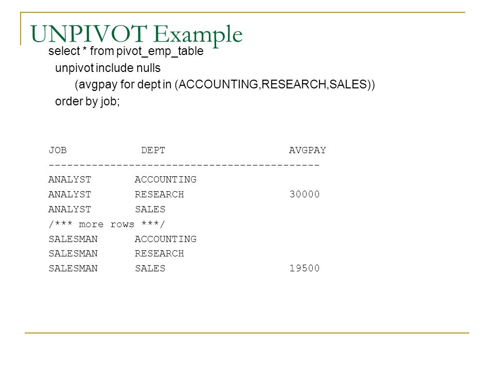 UNPIVOT Example select * from pivot_emp_table unpivot include nulls
