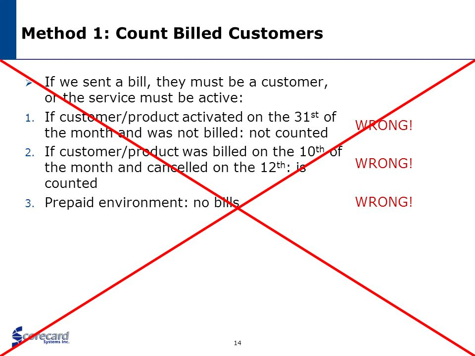 Method 1: Count Billed Customers