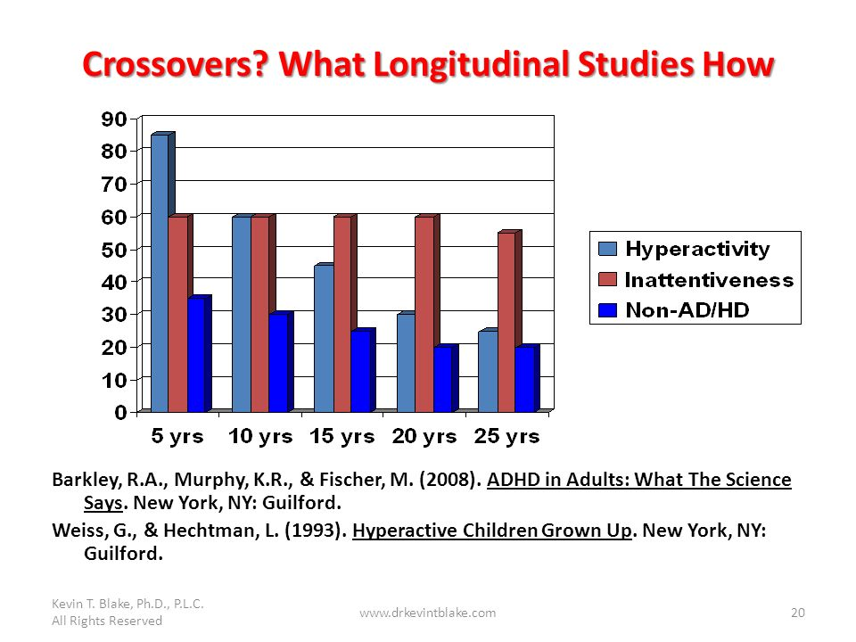 Crossovers What Longitudinal Studies How