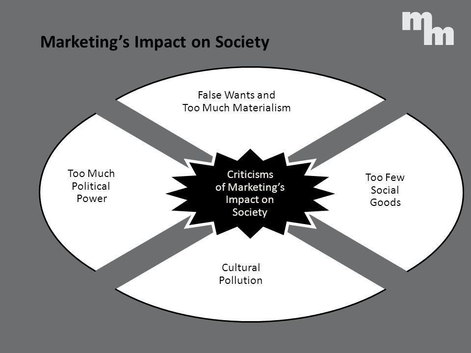 Marketing's Impact on Society