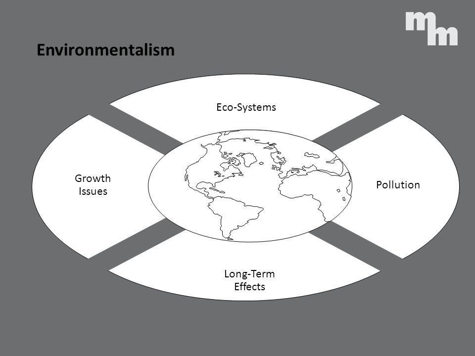 Environmentalism Eco-Systems Growth Issues Pollution Long-Term Effects
