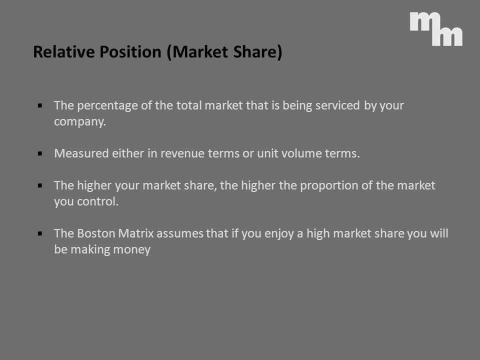 Relative Position (Market Share)