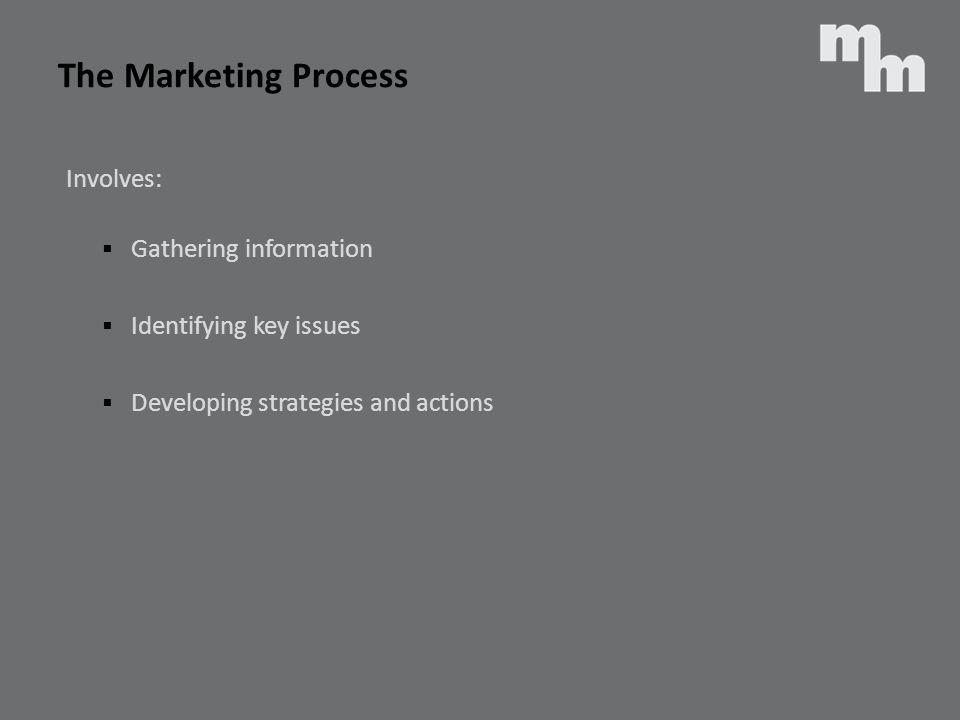 The Marketing Process Involves: Gathering information