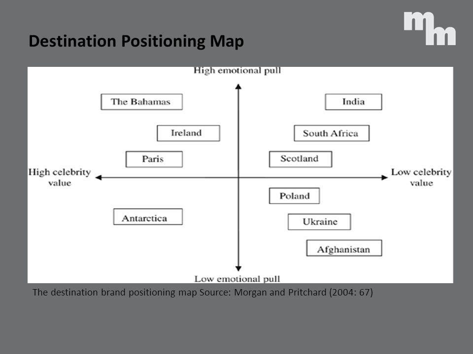 Destination Positioning Map