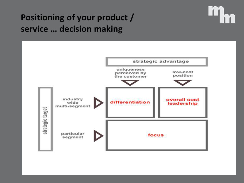 Positioning of your product / service … decision making