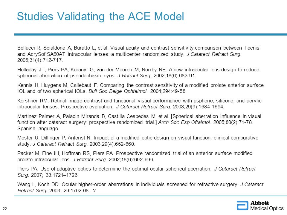 Studies Validating the ACE Model