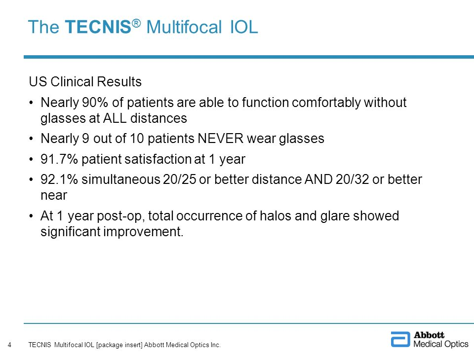 The TECNIS® Multifocal IOL