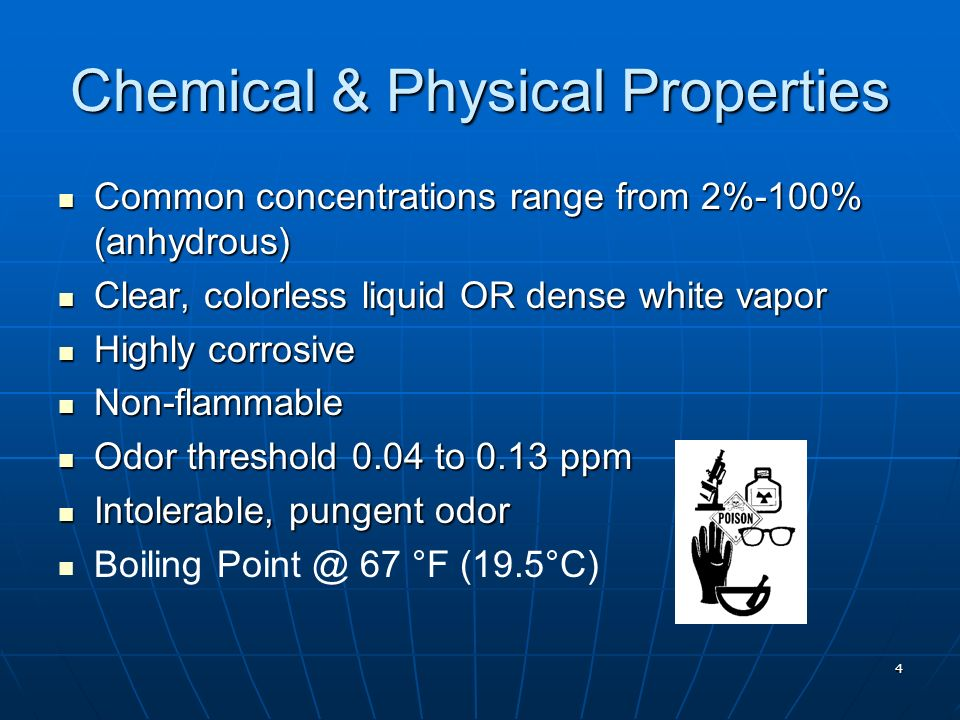 Chemical & Physical Properties