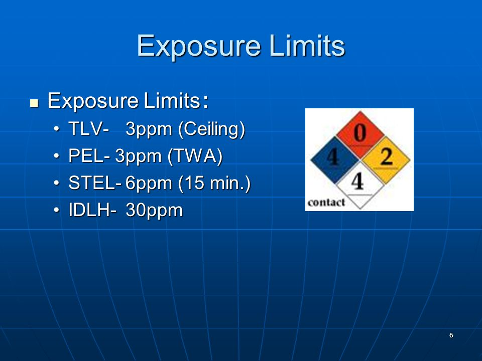 Exposure Limits Exposure Limits: TLV- 3ppm (Ceiling) PEL- 3ppm (TWA)