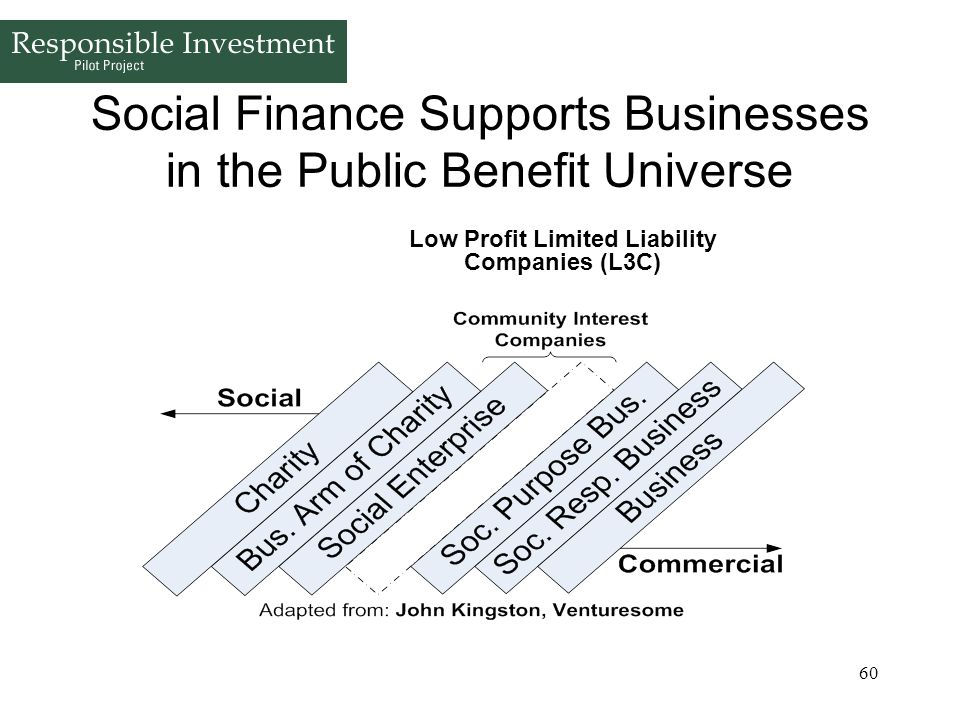 Social Finance Supports Businesses in the Public Benefit Universe
