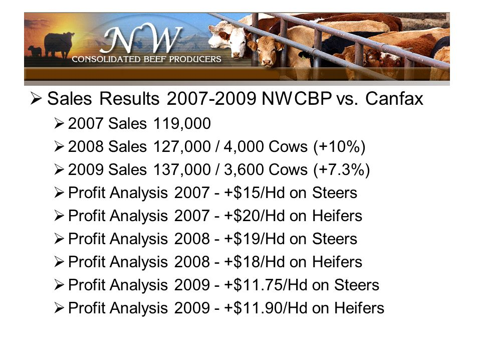 Sales Results NWCBP vs. Canfax