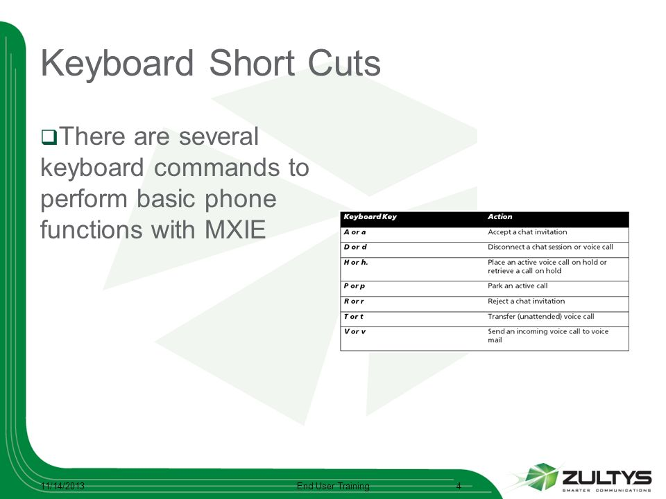 Keyboard Short Cuts There are several keyboard commands to perform basic phone functions with MXIE.
