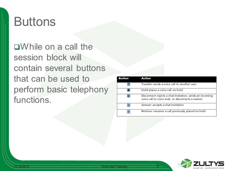Buttons While on a call the session block will contain several buttons that can be used to perform basic telephony functions.