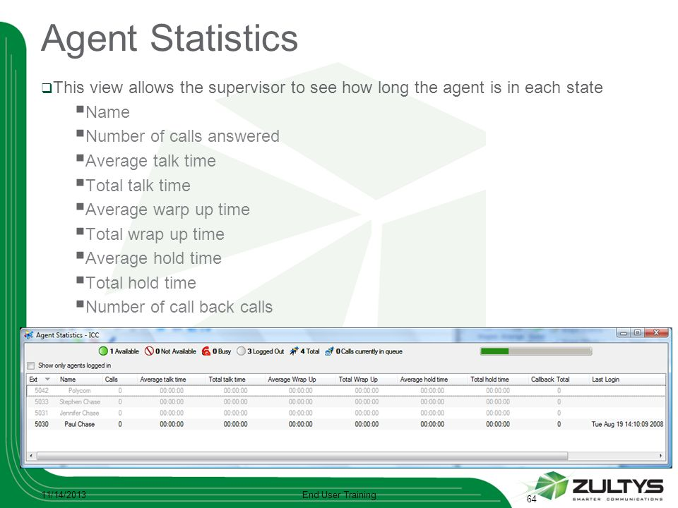 Agent Statistics This view allows the supervisor to see how long the agent is in each state. Name.
