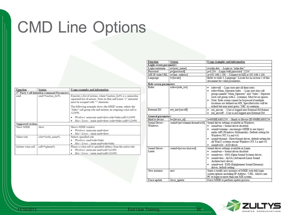 CMD Line Options 3/25/2017 End User Training