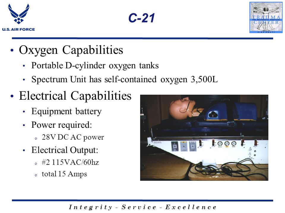 Electrical Capabilities