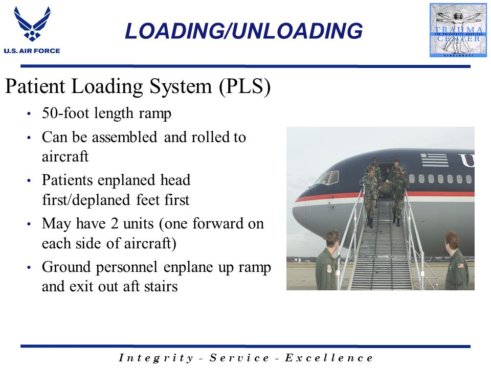 Patient Loading System (PLS)