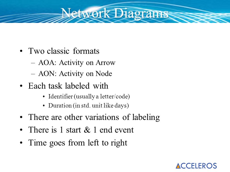 Network Diagrams Two classic formats Each task labeled with