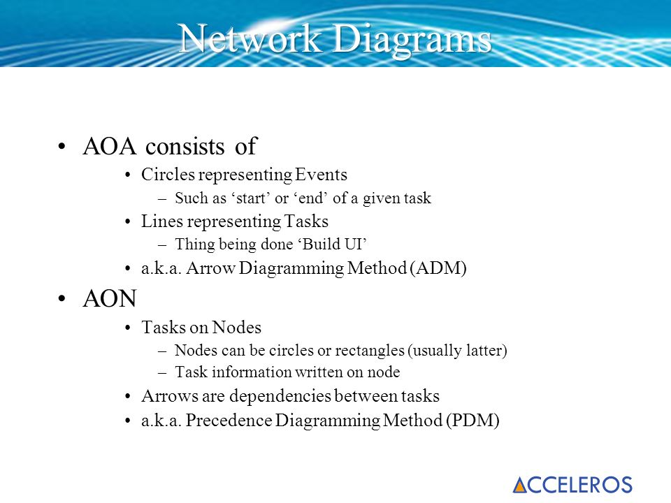Network Diagrams AOA consists of AON Circles representing Events