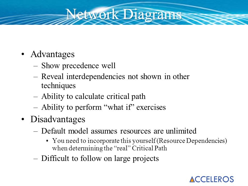 Network Diagrams Advantages Disadvantages Show precedence well