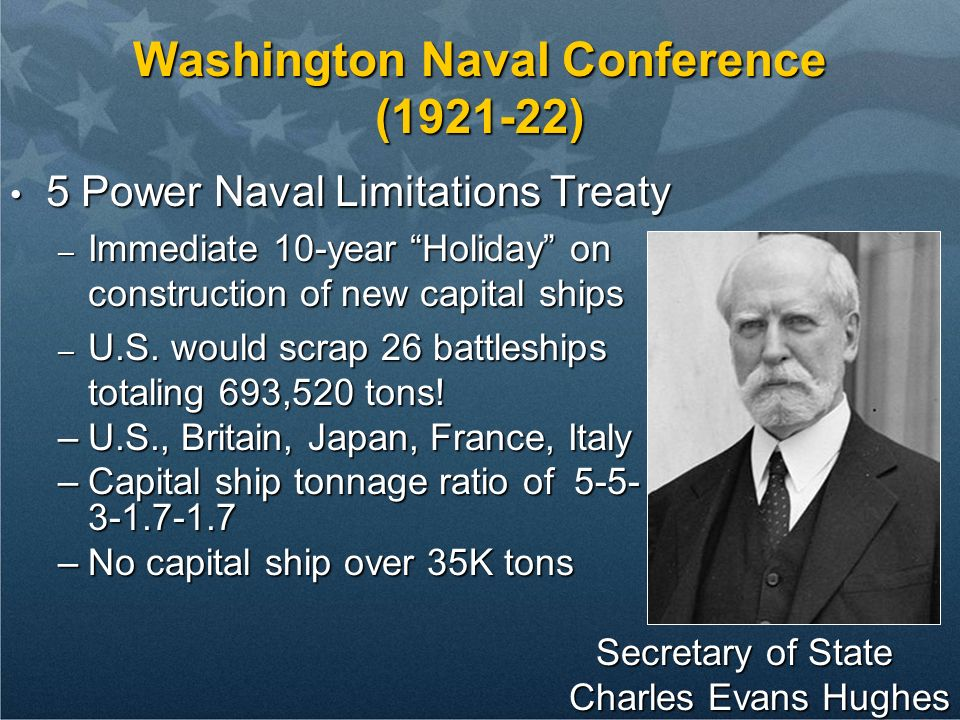 Washington Naval Conference ( )
