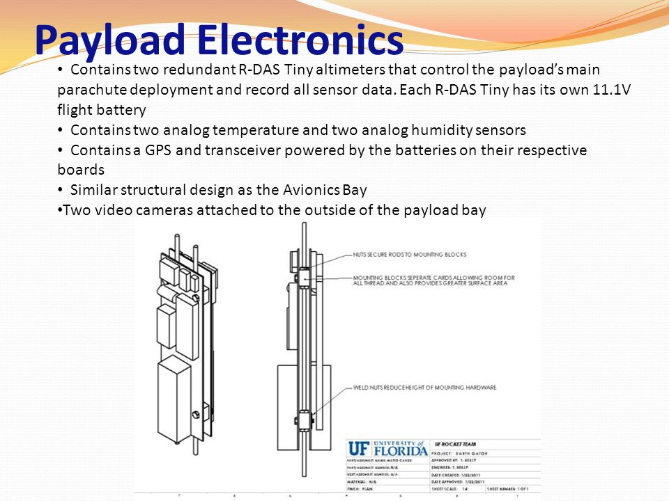 Payload Electronics