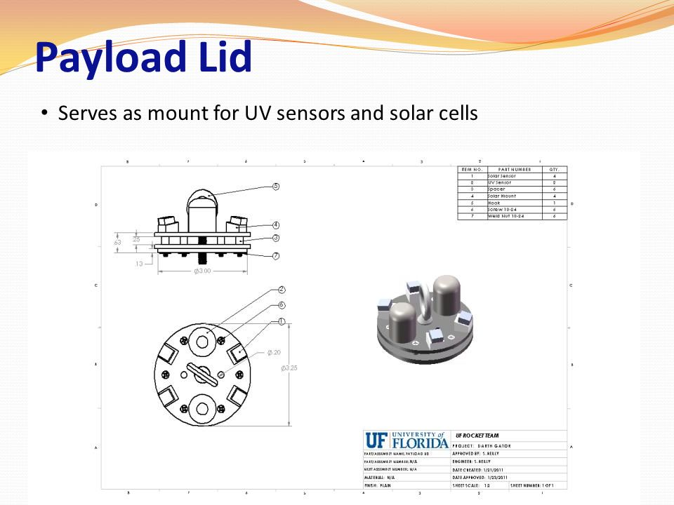 Payload Lid Serves as mount for UV sensors and solar cells