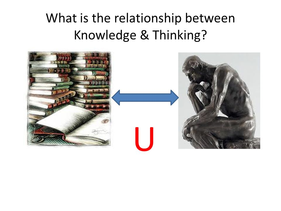What is the relationship between Knowledge & Thinking