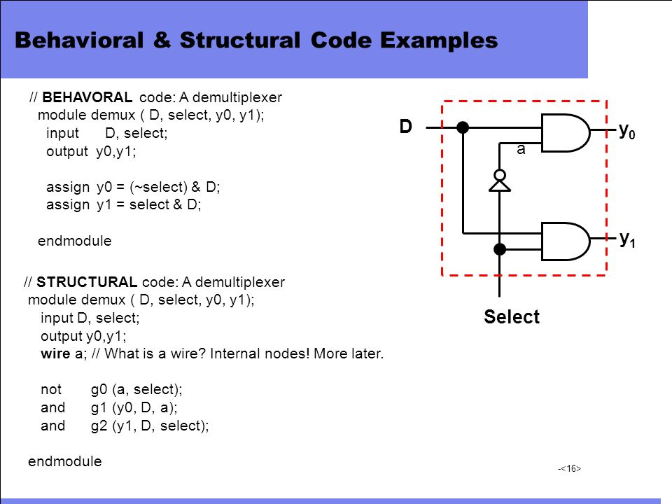 Behavioral & Structural Code Examples