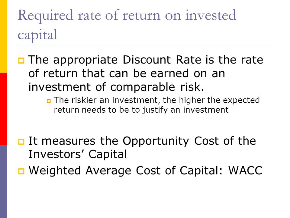Required rate of return on invested capital