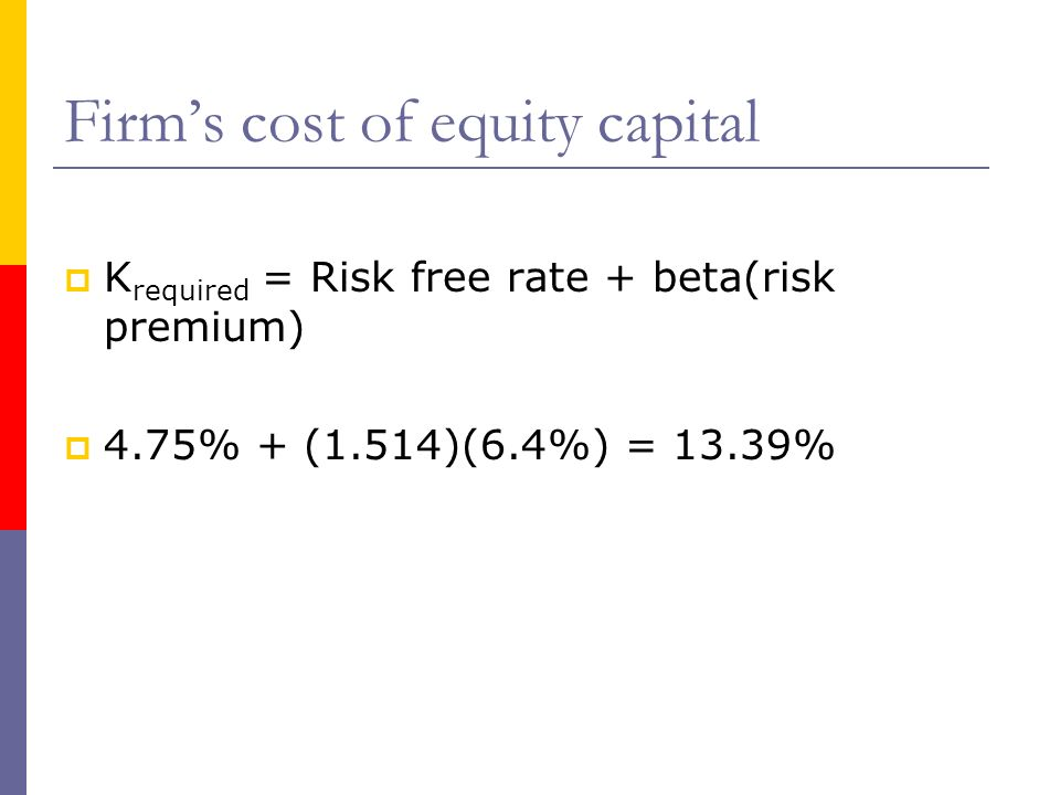 Firm's cost of equity capital