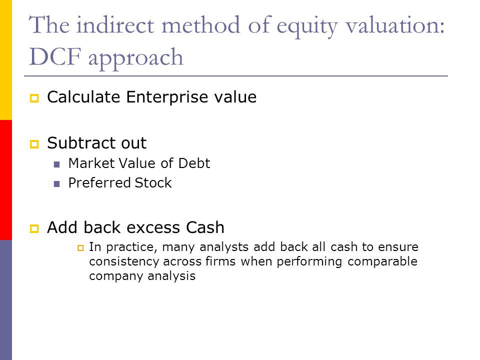 The indirect method of equity valuation: DCF approach
