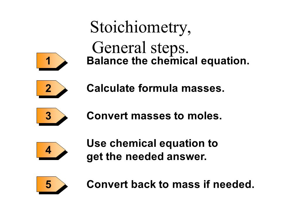 Stoichiometry, General steps.