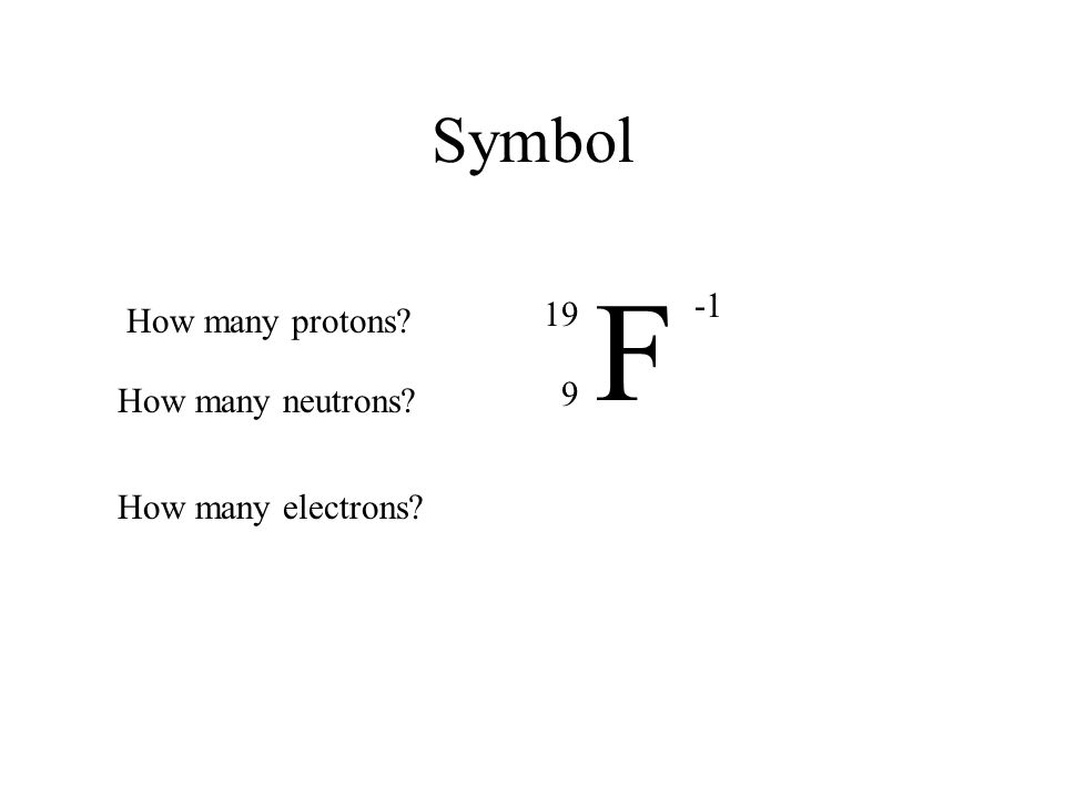 F Symbol How many protons 9 How many neutrons