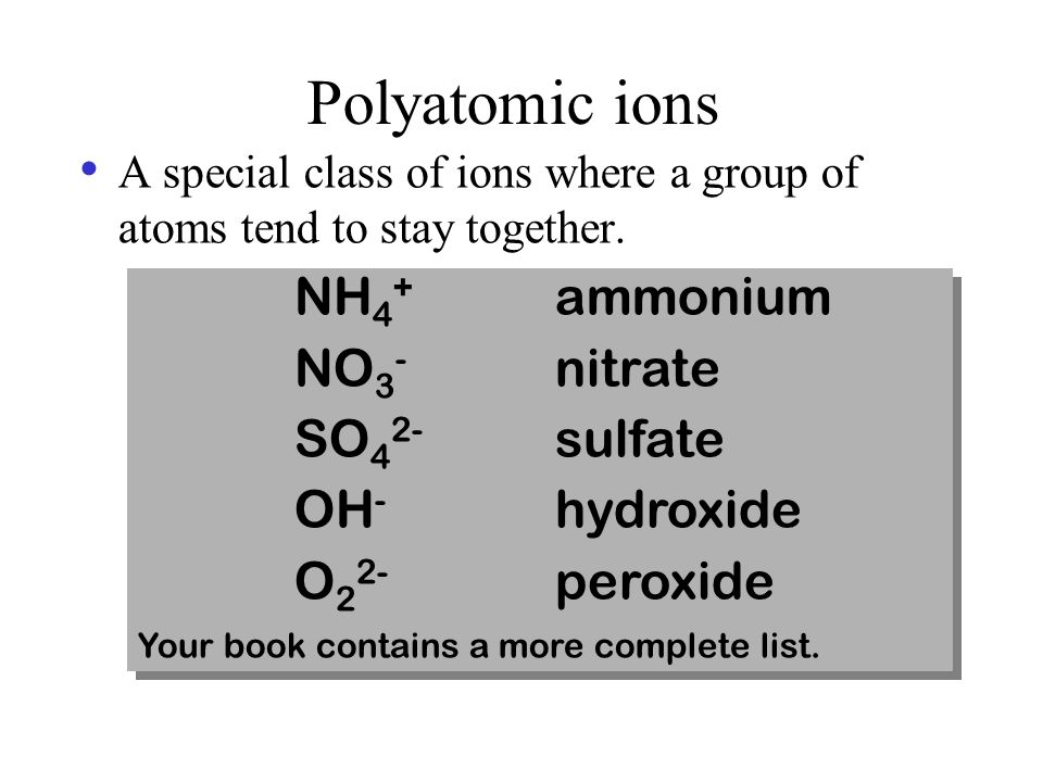 Polyatomic ions NH4+ ammonium NO3- nitrate SO42- sulfate OH- hydroxide