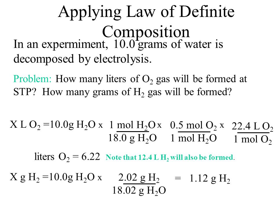 Applying Law of Definite Composition