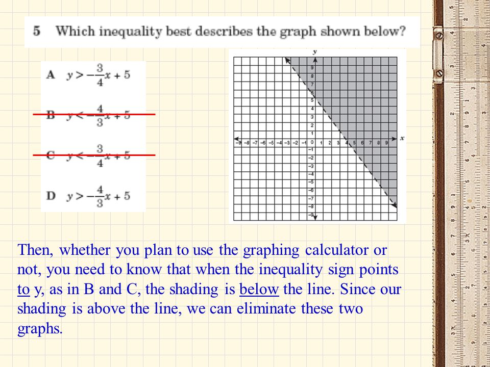 Then, whether you plan to use the graphing calculator or not, you need to know that when the inequality sign points to y, as in B and C, the shading is below the line.