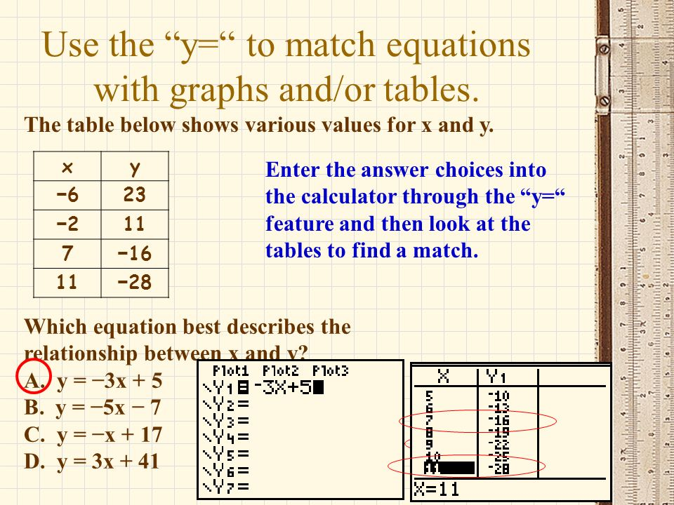 Use the y= to match equations with graphs and/or tables.