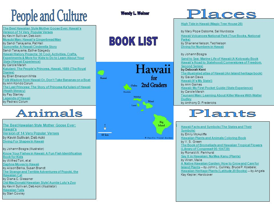 People And Culture Places For 2nd Graders Animals Plants Book List