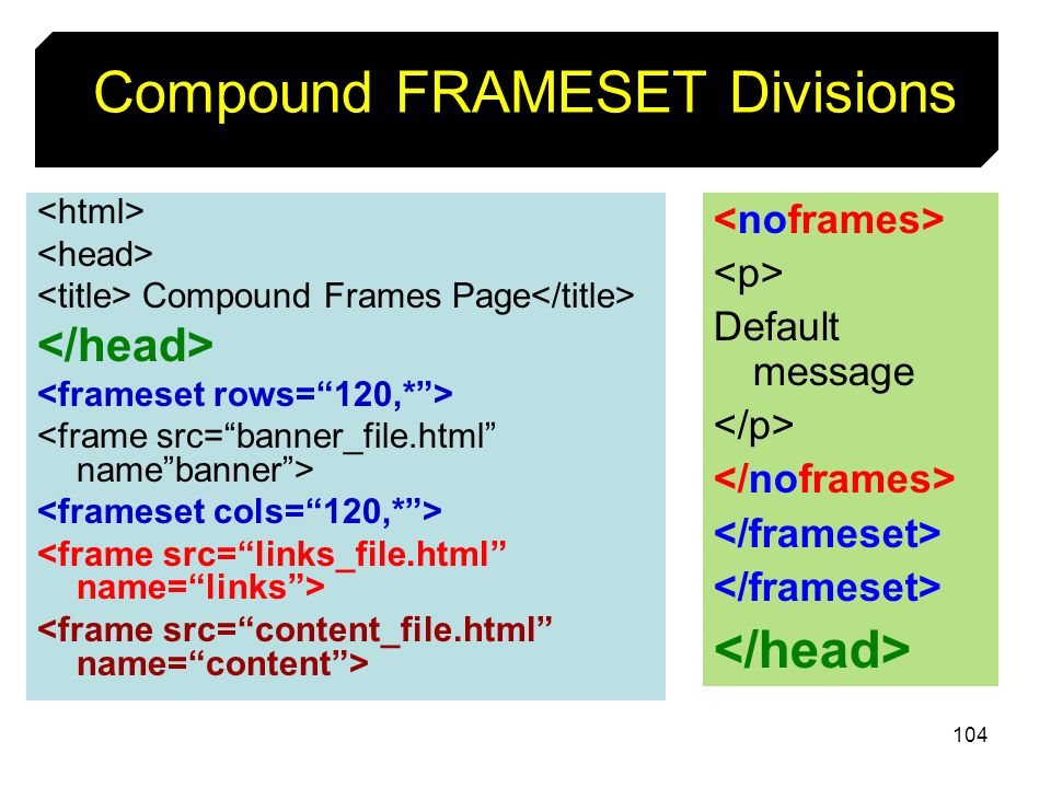 Compound FRAMESET Divisions