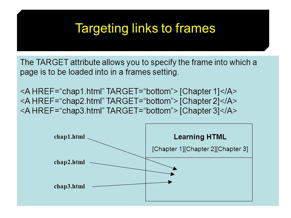 Targeting links to frames