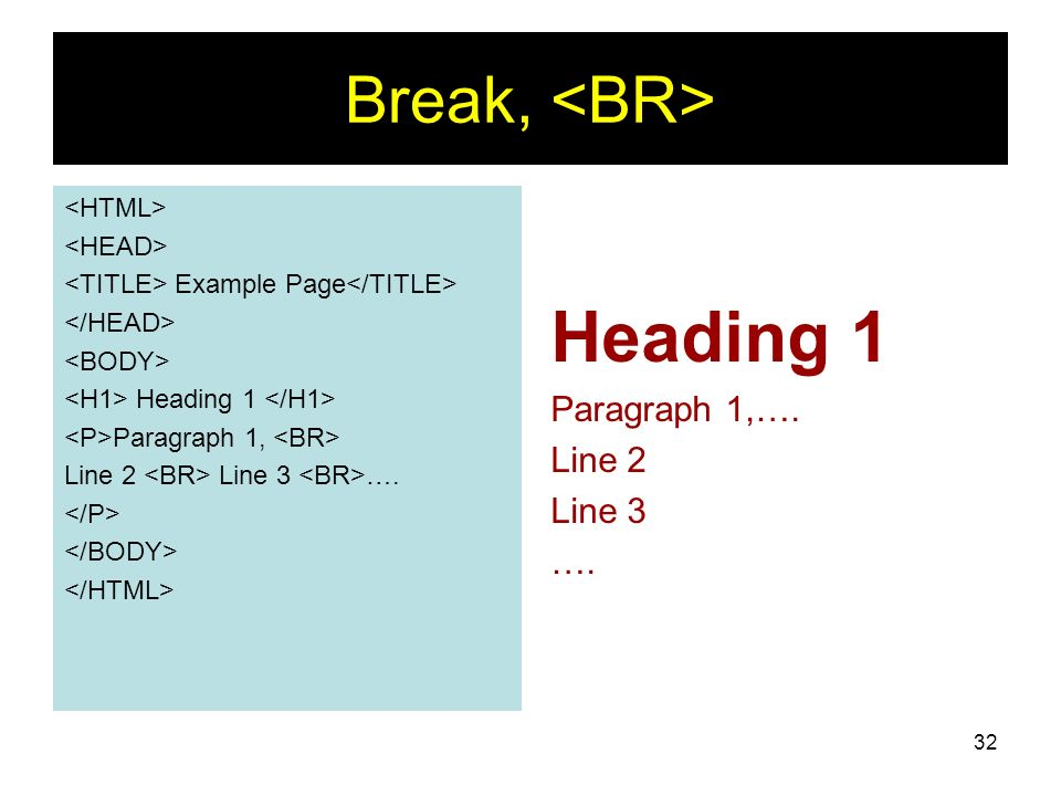 Heading 1 Break, <BR> Paragraph 1,…. Line 2 Line 3 ….