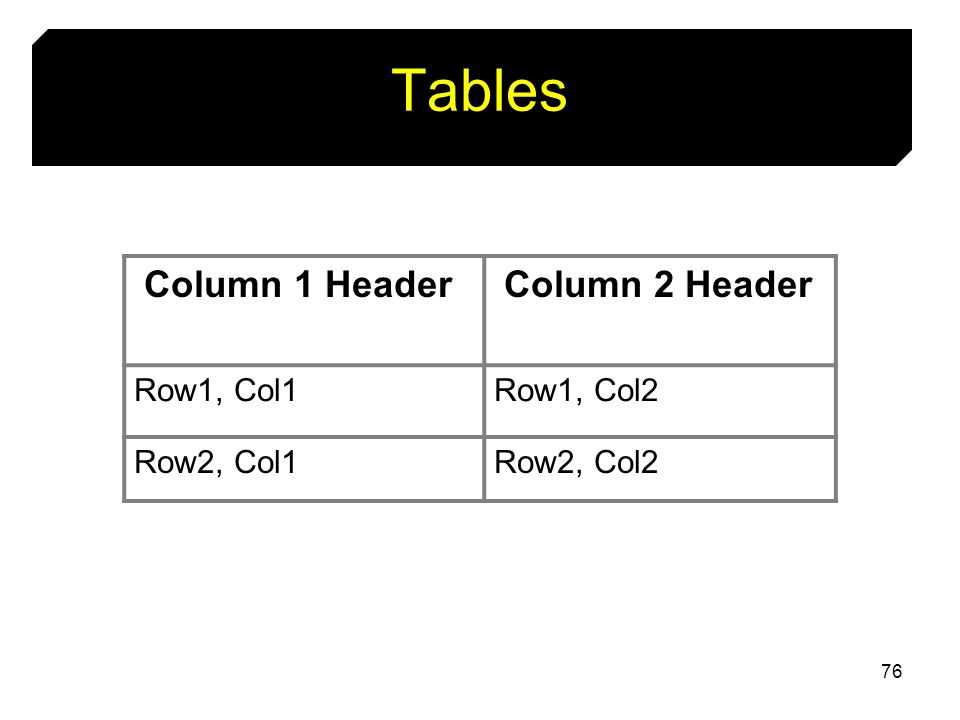 Tables Column 1 Header Column 2 Header Row1, Col1 Row1, Col2